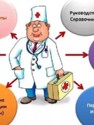 Клинический протокол медицинской помощи при сосудистых образованиях и мальформациях лица и шеи